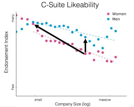 likeability_benchmark